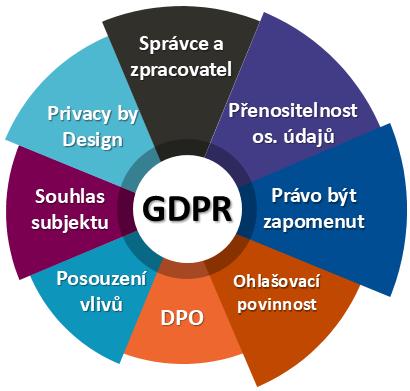 GDPR Pic1